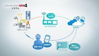 ホソカワミクロン、粉体製造工程にIoT提案 即座に条件変更(動画あり)
