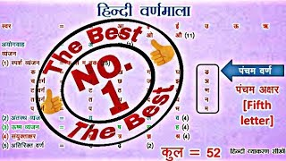 हिंदी व्याकरण सीखें: Hindi Varnmala (हिन्दी वर्णमाला), संयुक्त वर्ण Hindi varnamala with 52 letters Hindi...