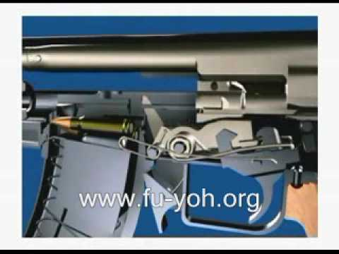 ak 47 rifle mechanism working fucntion how the ak 47