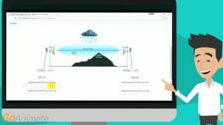 Portal de Pré-Cálculo | Rádio Enlace