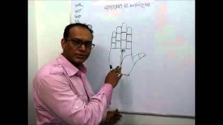 Palmistry in Bengali: Fate Line (ভাগ্য রেখা)