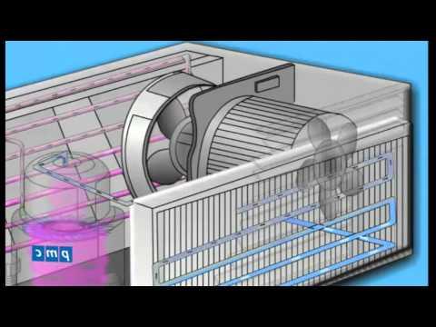 Nguyên lý làm lạnh chung của máy điều hòa không khí