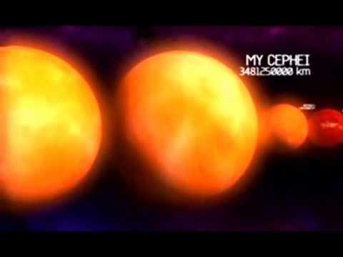 la grandezza dei pianeti