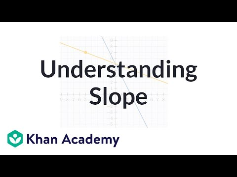 Slope Direction Of A Line Video Slope Khan Academy