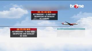 Download Video Begini Ilustrasi Perjalanan Lion Air JT 610 Sebelum Terjatuh MP3 3GP MP4