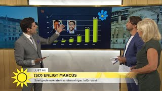 Video Sverigedemokraterna stormar fram i mätningarna  - Nyhetsmorgon (TV4) MP3, 3GP, MP4, WEBM, AVI, FLV Juli 2018