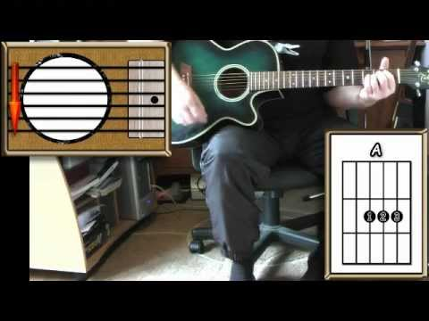 Grow Old With You – Adam Sandler – Acoustic Guitar Lesson | Riff Channel
