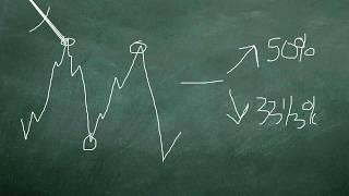 Litecoin Trading Cross Price Volatility Data 2018.01.01