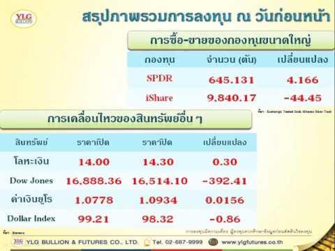 YLG บทวิเคราะห์ราคาทองคำประจำวัน 08-01-16