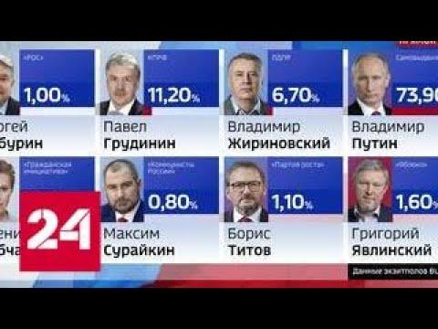 Результаты выборов по данным экзитполов ВЦИОМ и ФОМ - Россия 24 - DomaVideo.Ru