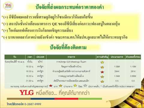 YLG NightUpdate 16-04-15