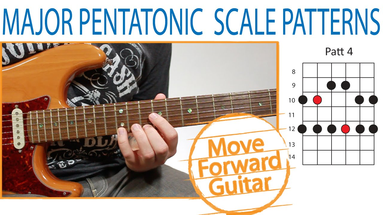 Guitar Scales – Major Pentatonic – All 5 Patterns (positions)
