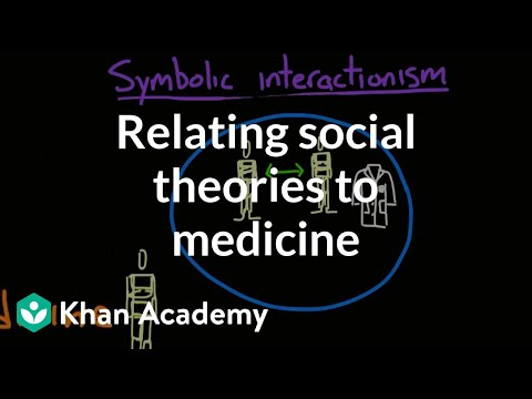 functionalism conflict theories and symbolic interaction on health care From a functionalist perspective, good health and medical care are  the  symbolic interactionist perspective focuses on sickness as a social.