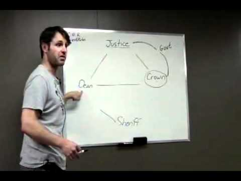 Dean Clifford-Sovereignity & Remedy With Trust Law Video #1 Part 4-6