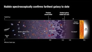 The Hubble space telescope has once again made an amazing discovery a galaxy that is 13.4 billion years old. Studying this old...