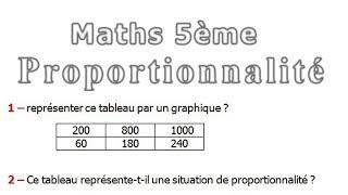 Maths 5ème - La proportionnalité Exercice 10