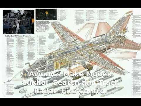 Sukhoi Su-24  Military  Jet -...