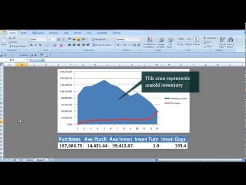 Total Asset Turnover Definition & Formula