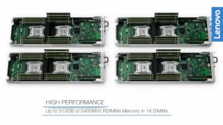 Lenovo ThinkServer sd350/n400 Product Video
