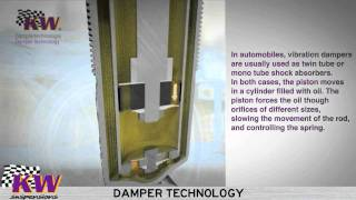KW Automotive explains the basics of Damper Technology and the advantage of the KW Variant3 valve technology.