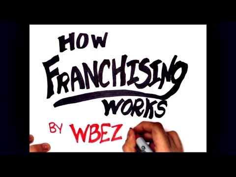 How Franchising Works: An illustrated guide