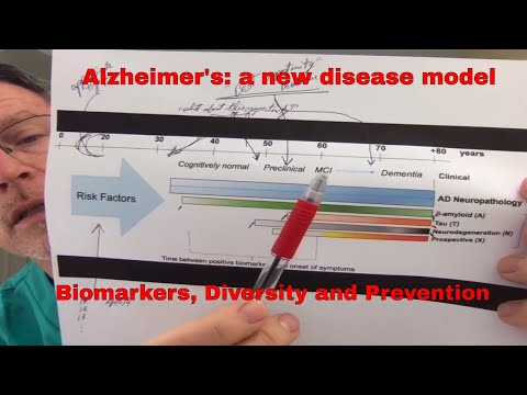 New Model for Alzheimer's Disease - including biomarkers and related dementias pt 1 FORD BREWER