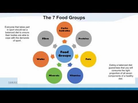 GCSE PE 2016 - Lesson 4 - 1.3.1 - Balanced diet and the role of nutrients