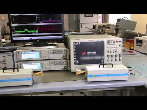 60 GHz Communication Link Test System