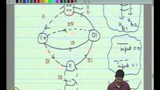 Mod-07 Lec-16 State And Trellis