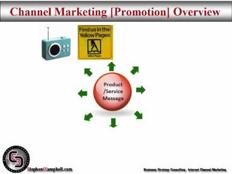 Promotion (marketing) - http://bit.ly/10TRVv9 the promotion marketing channel that you use is critical to the success of your business. Small, medium, large and corporate organisati...