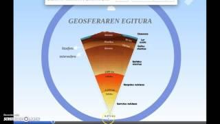 Lurra. Geosfera