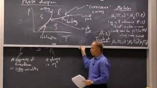 Lec 18 | MIT 5.60 Thermodynamics&Kinetics, Spring 2008