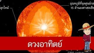 สื่อการเรียนการสอน ดวงอาทิตย์ ป.4 วิทยาศาสตร์