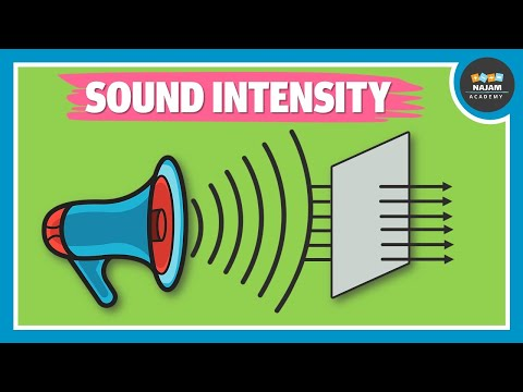 Sound Intensity   How to calculate Sound Intensity? Physics