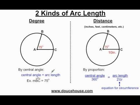 length - Visit www.doucehouse.com for more videos like this. In this video, I discuss 2 different ways of measuring arc length, by degrees and by distance such as inc...