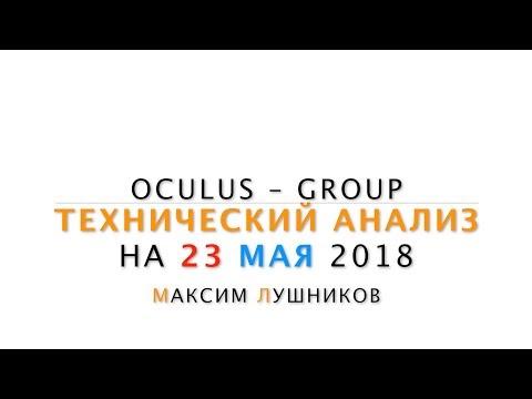 Технический анализ рынка Форекс на 23.05.2018 от Максима Лушникова - DomaVideo.Ru
