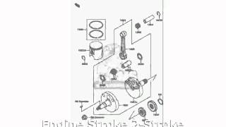 1. 2005 Suzuki RM 65 Specs