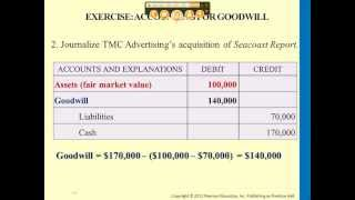 Financial Accounting: Plant Assets&Intangibles [Part 3]