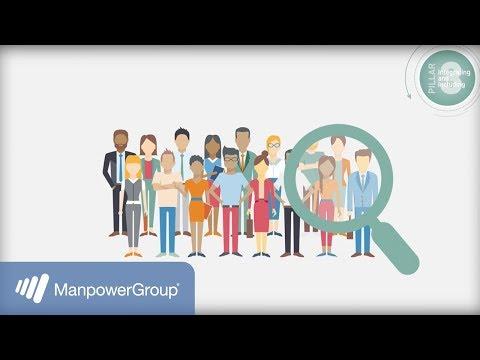 ManpowerGroup Values