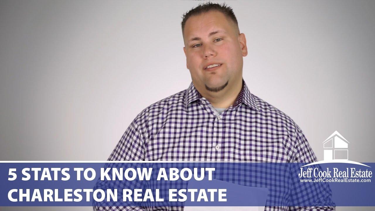 What 5 Statistics Define the Charleston Real Estate Market?