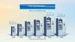 Инфографика. Россия в цифрах. Банкоматы