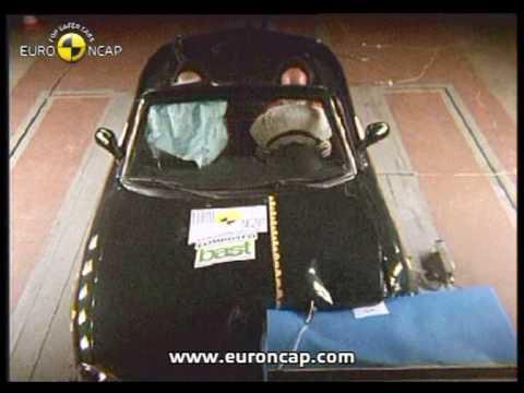 Mazda MX-5 euroncap çarpışma / güvenlik testi videosu