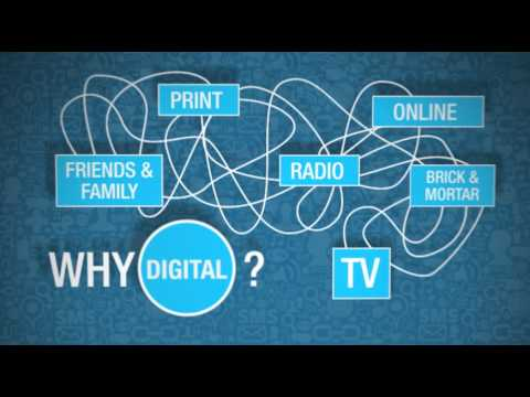 CODAN Works – CODAN. Internet Marketing. Easy.