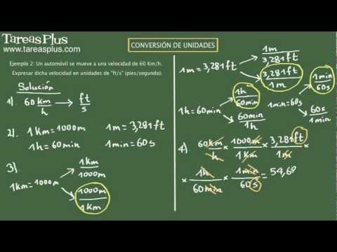 fisica conversion: