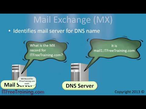 how to provide dns