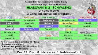 7. Zasedání zastupitelstva města Slaný -...