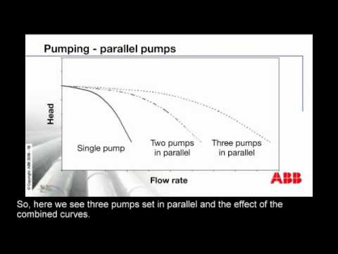 Basics of pumps and pump curves — Part 4