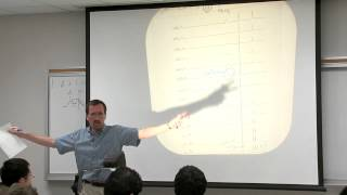 Chem 203. Organic Spectroscopy. Lecture 18. Dynamic Effects In NMR Spectroscopy
