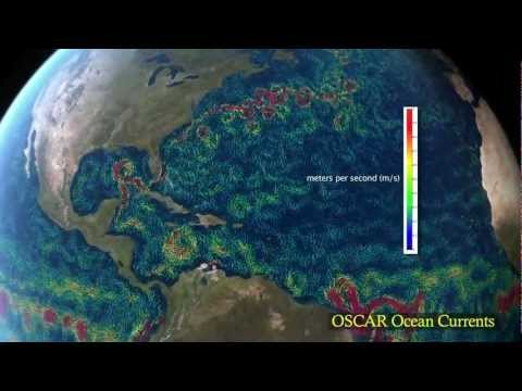 how to measure ocean currents