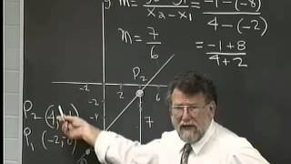 Lecture 15: Beginning Algebra (Math 70)